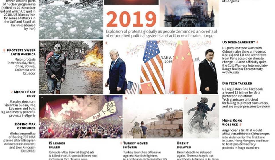 2019 Year of Turmoil